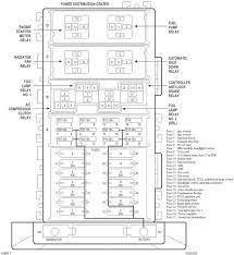 fuse box diagram for 1999 jeep cherokee jeep cherokee fuse panel