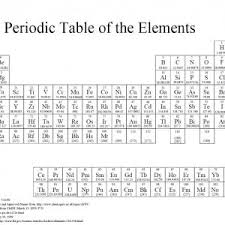periodic table pdf black and white periodic table atomic mass printable best of modern periodic table