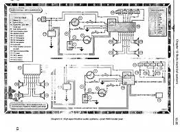 range rover p38 wiring diagram land rover wiring diagrams for