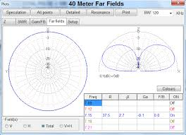 40 meters to feet 4 band plus ground mounted vertical n9ses amateur radio station