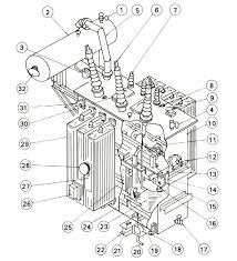 car suspension parts names transformer construction working types u0026 application
