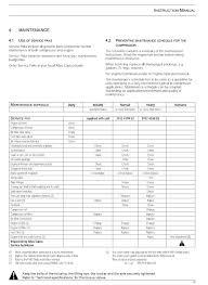 compair c42 instrukcja obslugi podstawowe informacje i regulacje