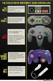 Nintendo Memes - nintendo controller evolution by samkirbyfan meme center