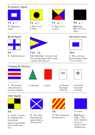 Nautical Code Flags Courses And Flags Sausalito Yacht Club