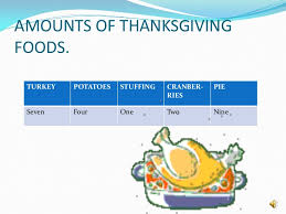 block 1 what is your favorite thanksgiving food