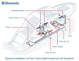 marine air self contained air conditioning systems tropical