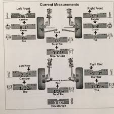 lexus isf alignment specs camber adjustment questions please help clublexus lexus forum