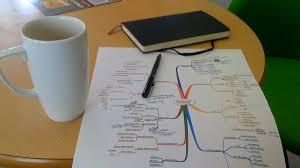 Mapping Tools Die 10 Besten Mind Mapping Tools Im Web Gut Zu Wissen übersicht