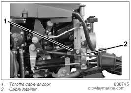 yamaha 40 hp 2 stroke outboard wiring diagram yamaha 225 four