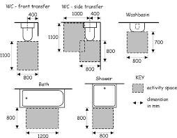 Bathtub Sizes Standard Standard Height Of A Bath Descargas Mundiales Com