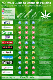 tokethevote norml nz u0027s guide to political party cannabis policies
