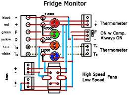 fridge changes in manins motorhome