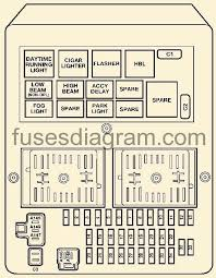 97 jeep grand cherokee fuse box diagram wiring diagram simonand