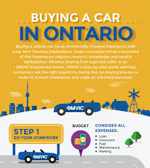 Vehicle Bill Of Sale Ontario by Important Step By Step Ontario Used Car Buying Guide
