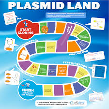 addgene plasmid land board game education science u0026 technology