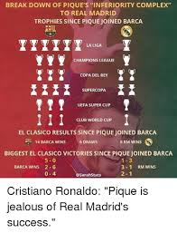 Last Poster Wins Ii New - break down of pique s inferiority complex to real madrid trophies