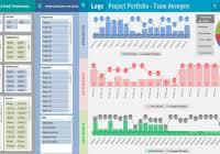 project portfolio dashboard template u2013 analysistabs u2013 innovating