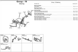 steering wheel play located u joint on steering column