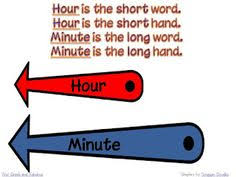 free what time is it mr wolf telling time worksheets 00