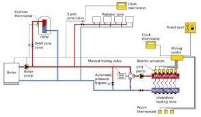 underfloor heating wiring diagram combi boiler wiring diagram