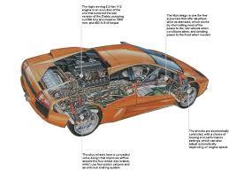 Lamborghini Murcielago V12 - lamborghini murcielago car cutaway modern racer features