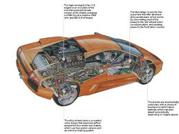 lamborghini murcielago dimensions lamborghini murcielago car cutaway modern racer features