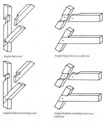 194 best joints images on pinterest woodwork woodworking joints