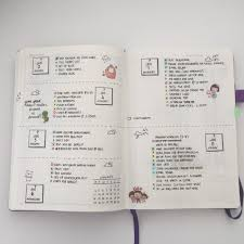 my bullet journal set up u2013 inkycauldron