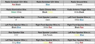 1996 vw jetta stereo wiring diagram ford ranger stereo wiring
