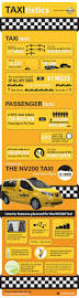 brooklyn lexus taxi 28 best car infographics images on pinterest infographics cars