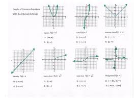 Coordinate Grid Pictures Worksheets Graph Of A Function Lessons Tes Teach