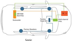 kicker hideaway wiring diagram kicker wiring diagrams collection