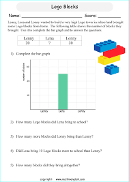 bar graph and chart worksheets based on the singapore math