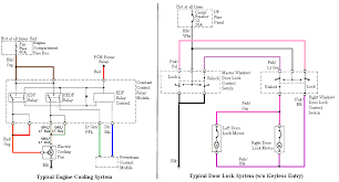 94 95 mustang cooling system and door lock wire diagram
