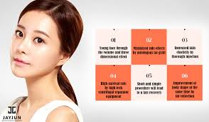 is short hair recommended for someone with centrifrugal citrical alopecia jayjun plastic surgery natural face fat graft for a beautiful
