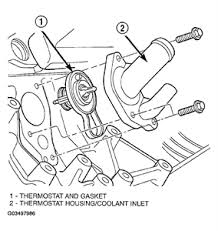 2001 hyundai elantra thermostat replacement solved 2004 thermostat where is it located on engine fixya