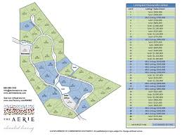 Map Of Sedona Arizona by The Aerie Sedona The Last Significant Collection Of Land In Sedona