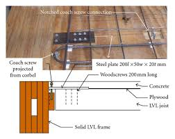 Lvl Span Table by The Design Of A Semi Prefabricated Lvl Concrete Composite Floor
