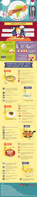 facts about dinner from around the world