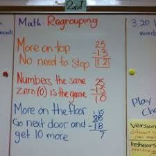 getting 2nd graders to talk out math challenges the joy of u0027aha