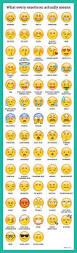 Furniture Emoji 43 Best Emoji Room Images On Pinterest Emojis Bedroom Ideas And