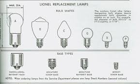 who made the light bulb e train the online magazine of the train collectors association