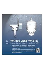 water less waste bullitt center