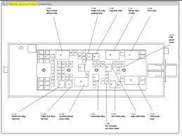 fuse box for 2005 ford freestar wiring amazing wiring diagram