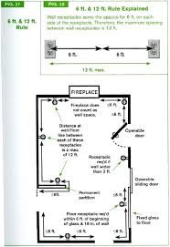residential electrical wiring wiring house outlets house