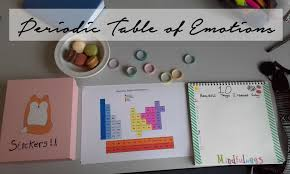 Why Was The Periodic Table Developed I Believe In Romeo Periodic Table Of Emotions