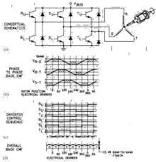 servomotors national instruments