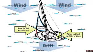 how to heave to in your sailboat youtube