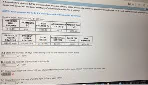 how much is a light bill solved a household s electric bill is shown below use th