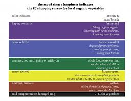 uncategorized spacious colors and mood chart paint color moods